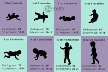 Babymaten Van Kledingmaat Tot Schoenmaat 24baby Nl