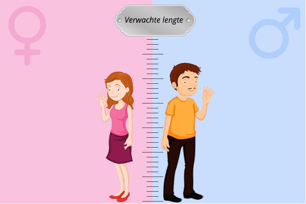 Verwachte lengte kind berekenen
