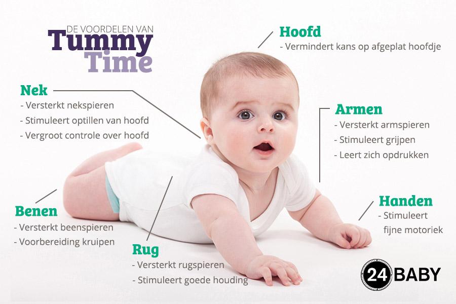 Tummy Time Stimuleer Je Babys Ontwikkeling 24babynl