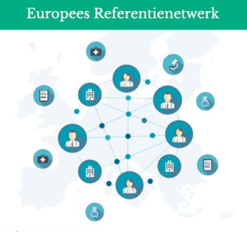 Schematische weergave van een Europees Referentienetwerk