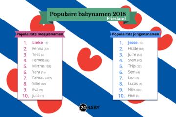 populairste babynamen friesland 2018
